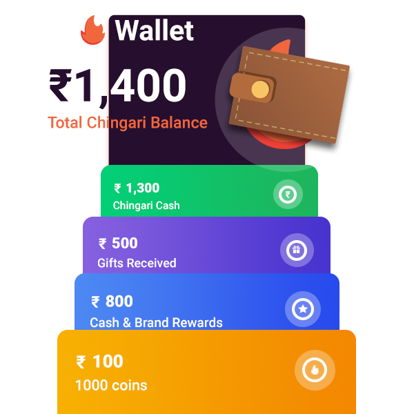 chingari-money